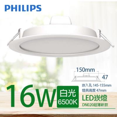 【PHILIPS 飛利浦】LED薄型崁燈 16W  DN020B