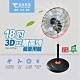 東銘 18吋 3段速3D立體擺頭電風扇 TM-1871M product thumbnail 1