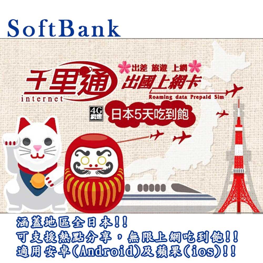 日本上網卡 5天無限上網吃到飽 保證不降速上網卡