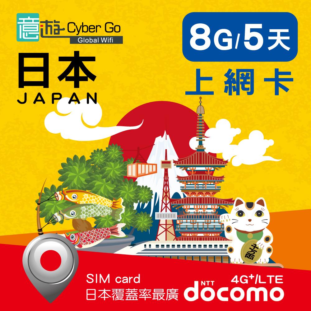 【意遊全球wifi】日本上網卡SIM卡5天8GB