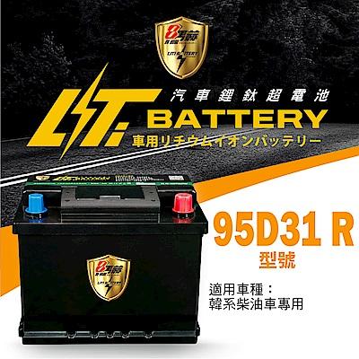 日本KOTSURU-8馬赫鋰鈦汽車啟動電瓶 95D31 R / 50Ah