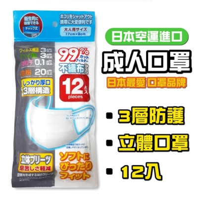 成人用 三層不織布 衛生口罩(12枚/包)x8