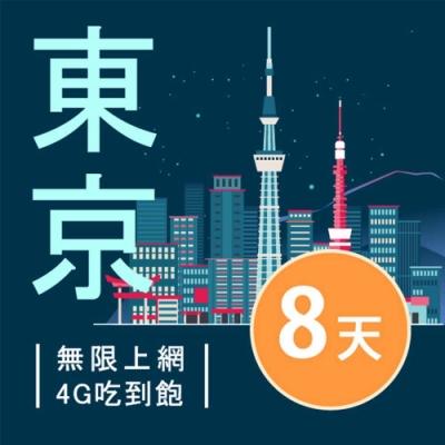 【Smart Go】東京 網卡 8日 4G 不降速 上網 吃到飽 上網 SIM卡