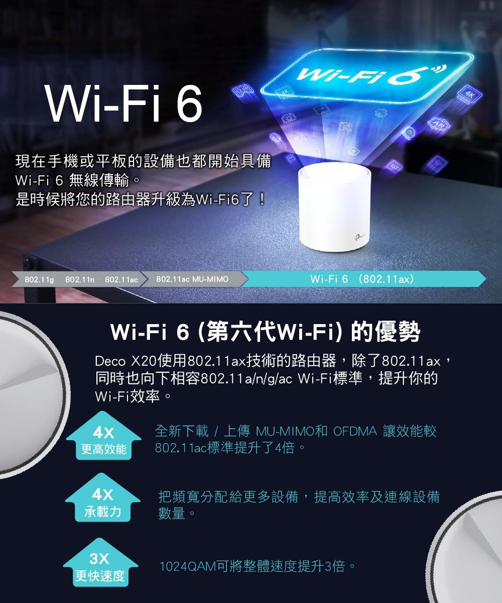 TP-Link Deco X20 AX1800真Mesh雙頻無線網路WiFi6網狀路由器分享器3入