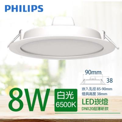 【PHILIPS 飛利浦】LED薄型崁燈 8W  DN020B