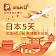 【PEKO】日本上網卡 softbank 日本上網卡 日本sim卡 5日4G上網 無限量吃到飽 product thumbnail 1