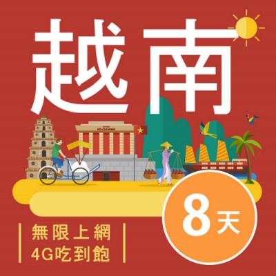 【Smart Go】越南 網卡 8日 4G 不降速 上網 吃到飽 上網 SIM卡