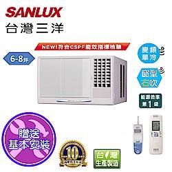 台灣三洋SANLUX 6-8坪窗型變頻右吹式SA-R41VE1