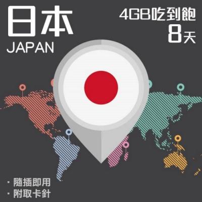 【PEKO】日本上網卡 8日高速4G上網 4GB流量吃到飽 優良品質高評價