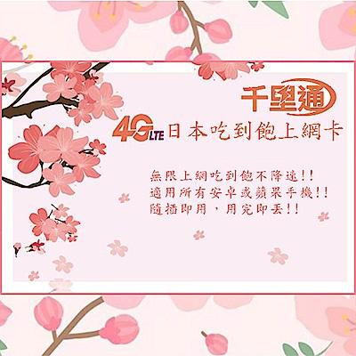日本上網卡 5天無限上網吃到飽 保證不降速上網卡 @ Y!購物