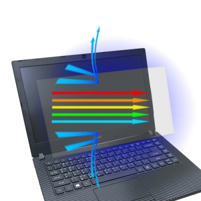 EZstick ACER TravelMate TMP2410 防藍光螢幕貼