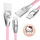 iStyle Hello Kitty Lightning 8Pin 夢幻充電線