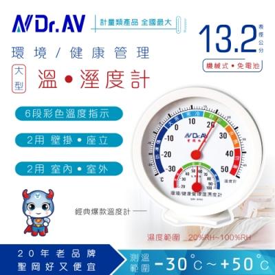 【N Dr.AV聖岡科技】GM-3050 環境/健康管理溫濕度計