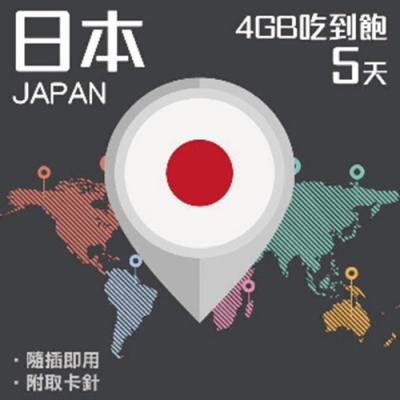 【PEKO】日本上網卡 5日高速4G上網 4GB流量吃到飽 優良品質高評價