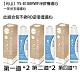 元山淨飲機(YS-8100RWF)組合1年份濾心(5道) product thumbnail 1