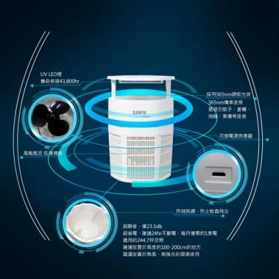 SAMPO聲寶強效UV捕蚊燈-輕巧型 ML-WT02E