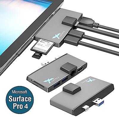 [Xurface]Surface Pro4 LAN,HDMI擴充座_SUR768 P4