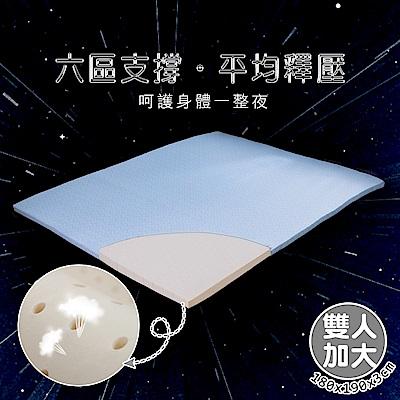 【格藍傢飾】100%頂級天然乳膠防蹣涼感床墊-雙人加大(夏晶藍/夏晶綠)