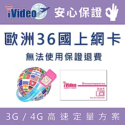 iVideo歐洲上網卡 SIM卡 2GB 15天