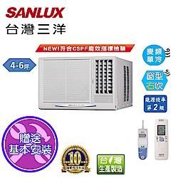 台灣三洋SANLUX 4-6坪窗型變頻右吹式SA-R28VE