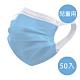 神煥 醫療口罩(未滅菌)兒童用-藍色(50入/盒) 專利可調式無痛耳帶 product thumbnail 1