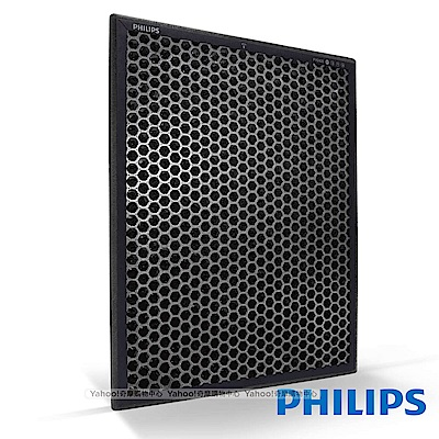 飛利浦奈米級勁護活性碳濾網 FY2420/20(快速到貨)