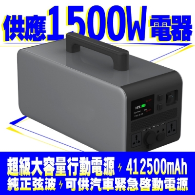 Suniwin攜帶式412500mah超級大容量行動電源PS1485_戶外UPS_AC交流DC直流電_露營停電颱風家電_咖啡機供電