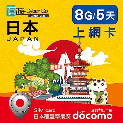 【意遊全球wifi】日本上網卡SIM卡5天8GB @ Y!購物