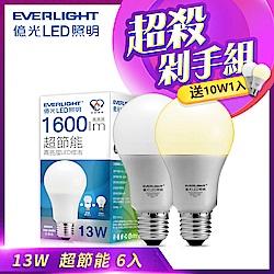[獨家] (6送1入)億光 13W 超節能 LED 燈泡