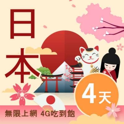 【Smart Go】日本 網卡 4日 4G 不降速 上網 吃到飽 上網 SIM卡