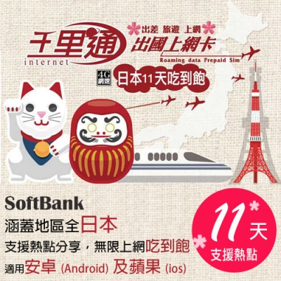 日本上網卡 日本網卡 日本SIM卡 11日無限上網吃到飽不降速