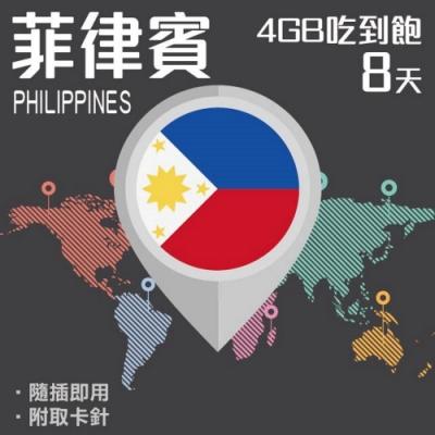 【PEKO】菲律賓上網卡 8日高速4G上網 4GB吃到飽 優良品質