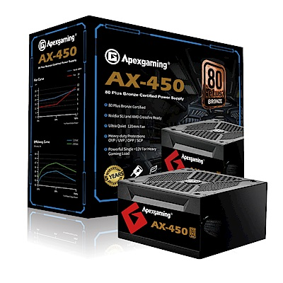 美商艾湃 Apexgaming AX450M 銅牌