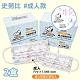 Snoopy 台灣製造成人款3層防護口罩-復古塗鴉款-(50入x2盒)共100入 product thumbnail 1