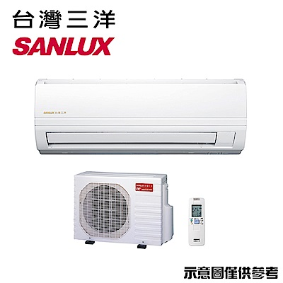 SANLUX三洋 6-8坪變頻冷暖分離式冷氣SAC-41VH7/SAE-41VH7