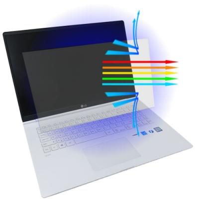 EZstick LG Gram 17Z990 特殊規格 防藍光螢幕貼
