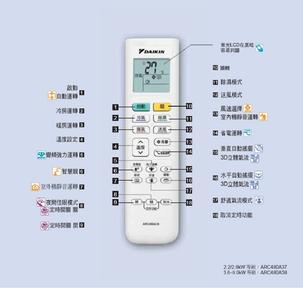 DAIKIN大金 冷氣空調 原廠無線遙控器 ARC480A38