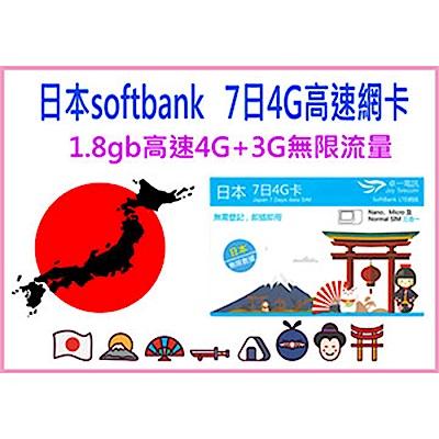 日本上網卡 日本 7日4G高速 無限上網吃到飽 上網卡