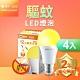 (4入)舞光 LED驅蚊燈泡 12W 2200K 防蚊 露營首選 E27 全電壓 2年保固 product thumbnail 1