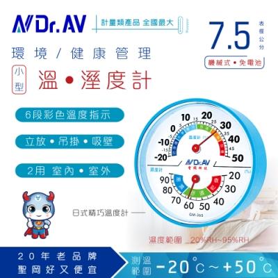 【N Dr.AV聖岡科技】GM-365 環境/健康管理溫濕度計