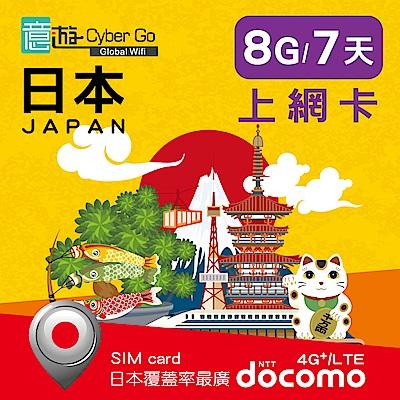 【意遊全球wifi】日本上網卡SIM卡7天8GB