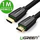 綠聯 HDMI 2.0傳輸線 BRAID版 1M product thumbnail 1