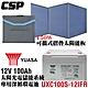 【CSP】150W太陽能板+深循環電池 可收納攜帶 露營戶外用 電瓶充電 連接手機充電 露營車 SP-150+ UXC100S-12I FR product thumbnail 1