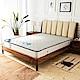 時尚屋 莎曼撤防潑水蜂巢二線3尺單人獨立筒彈簧床墊 product thumbnail 2