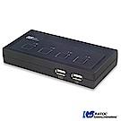 日本RATOC 4-Port VGA USB電腦KVM切換器 (REX-430U)