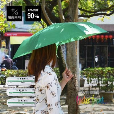 日本Waterfront 山手線的回憶之旅晴雨兩用抗UV摺疊傘