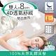 格藍傢飾-纖柔4D兩用乳膠床墊-雙人(厚8cm) product thumbnail 1
