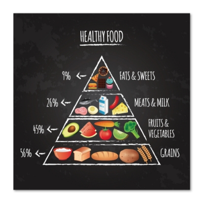 24mama掛畫 單聯式 現代無框畫掛畫 30x30cm-健康飲食