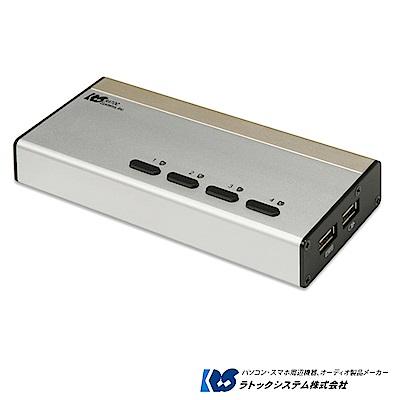 RATOC 4-Port DVI USB電腦KVM切換器 (REX-430UDA)