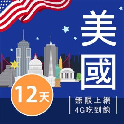 【Smart Go】美國 網卡 12日 4G 不降速 上網 吃到飽 上網 SIM卡